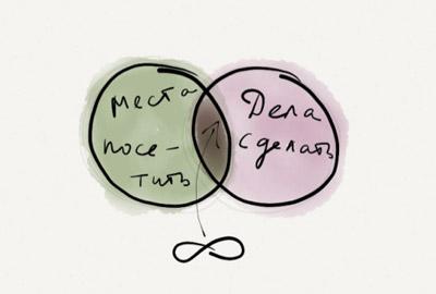 Как стать интересной личностью